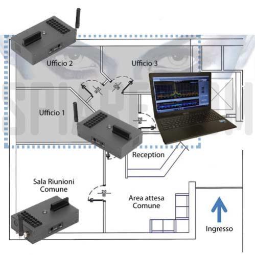 Sistema di Monitoraggio Radiofrequenza e Rilevamento Microspie
