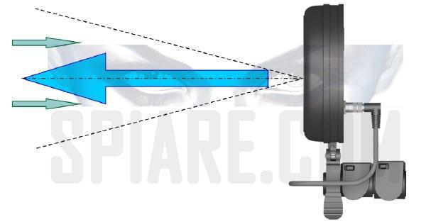 antenna rilevatore microspie spente e registratori audio vocali bonifica ambientale