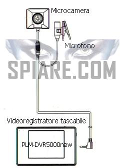 Collegamento microcamera