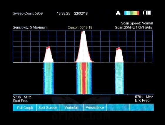 Rilevatore Microspie per Bonifica Ambientale - Inquadratura analizzatore di spettro mezza cascata zoomata ad intervalli da 25MHz che evidenzia un segnale rilevato di 5.750 GHz
