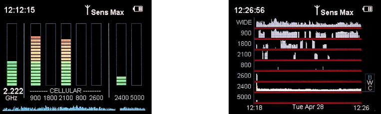 display a colore del rilevatore di microspie